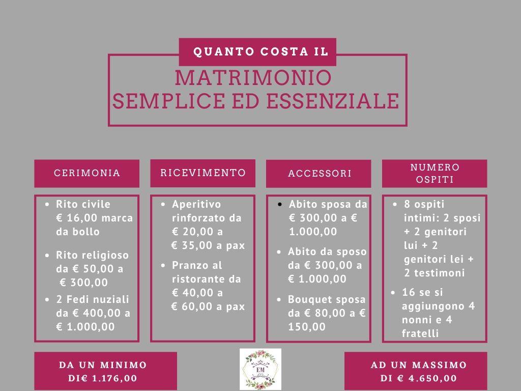 tabella dei costi di un matrimonio semplice ed essenziale